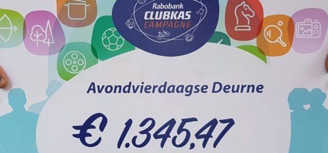 Clubkas Campagne stemmers bedankt!